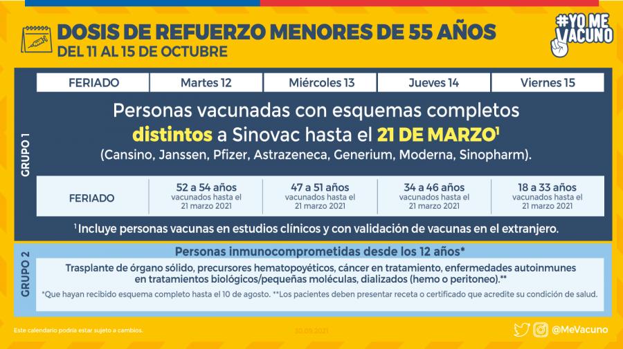 calendario de vacunación 2