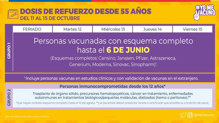 calendario de vacunación 3
